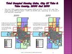 total occupied housing units city of tulsa tulsa county 2000 and 2010
