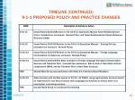 timeline continued 9 1 1 proposed policy and practice changes