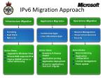 ipv6 migration approach