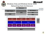 windows vista and windows server 2008 networking stack architecture