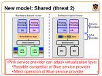 new model shared threat 2