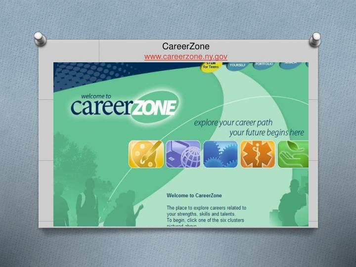 CareerZone