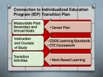 connection to individualized education program iep transition plan