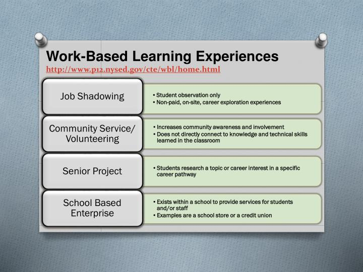 Work-Based Learning Experiences