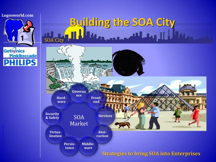building the soa city n.