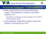 proposed changes consolidations1