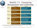 exhibit 1 3 comparing management and leadership
