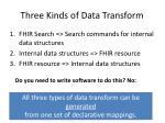 three kinds of data transform