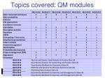 topics covered qm modules