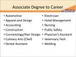 associate degree to career