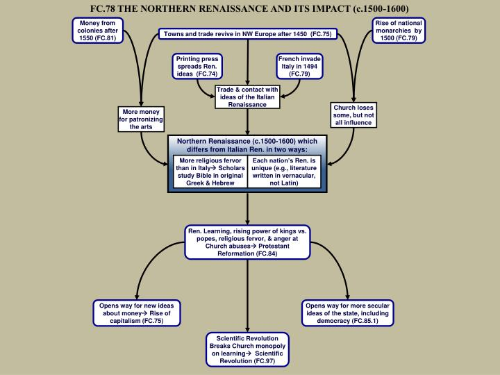 FC.78 THE NORTHERN RENAISSANCE AND ITS IMPACT (c.1500-1600)