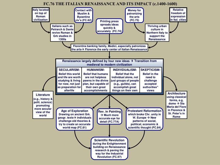 FC.76 THE ITALIAN RENAISSANCE AND ITS IMPACT (c.1400-