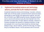 priorities and key technology of biotech life science in china1