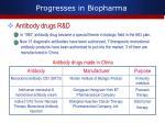 progresses in biopharma2