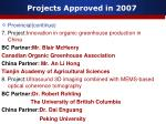 projects approved in 20079