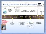 convey s experience history of innovation