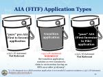 aia fitf application types