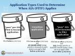 application types used to determine when aia fitf applies