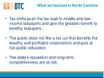 what we learned in north carolina