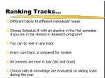 ranking tracks