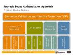strategic strong authentication approach