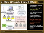 3 how cdc works how it differs1