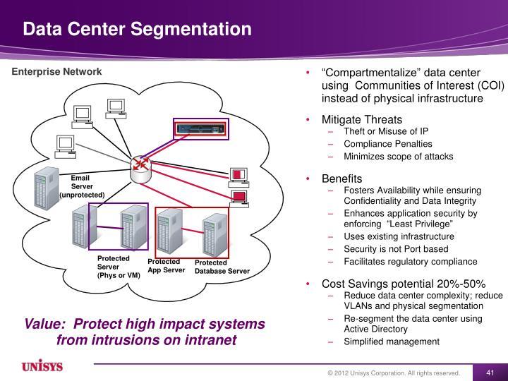 Data Center Segmentation
