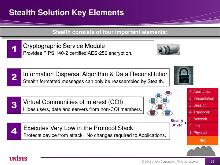 Stealth Solution Key Elements