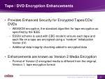 tape dvd encryption enhancements1