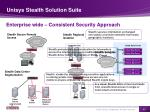 unisys stealth solution suite1