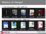 history of hangul