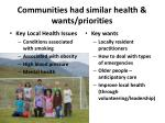 communities had similar health wants priorities