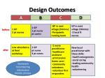 design outcomes