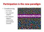 participation is the new paradigm