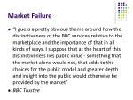 market failure