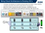 bring cloud architecture to existing dc s1