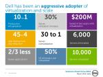 dell has been an a ggressive adopter of virtualization and scale