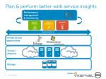 plan perform b etter with service insights