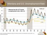 montana and u s unemployment rate