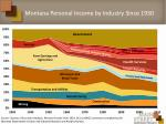 montana personal income by industry since 1930