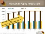 montana s aging population