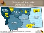 regional and reservation unemployment 2012