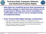 technical data computer software and intellectual property rights