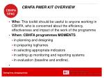 cbhfa pmer kit overview