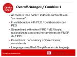 overall changes cambios 1