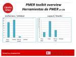 pmer toolkit overview herramientas de pmer n 29