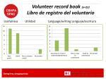 volunteer record book n 22 libro de registro del voluntario