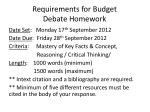 requirements for budget debate homework