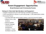 parent engagement opportunities