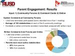 parent engagement results